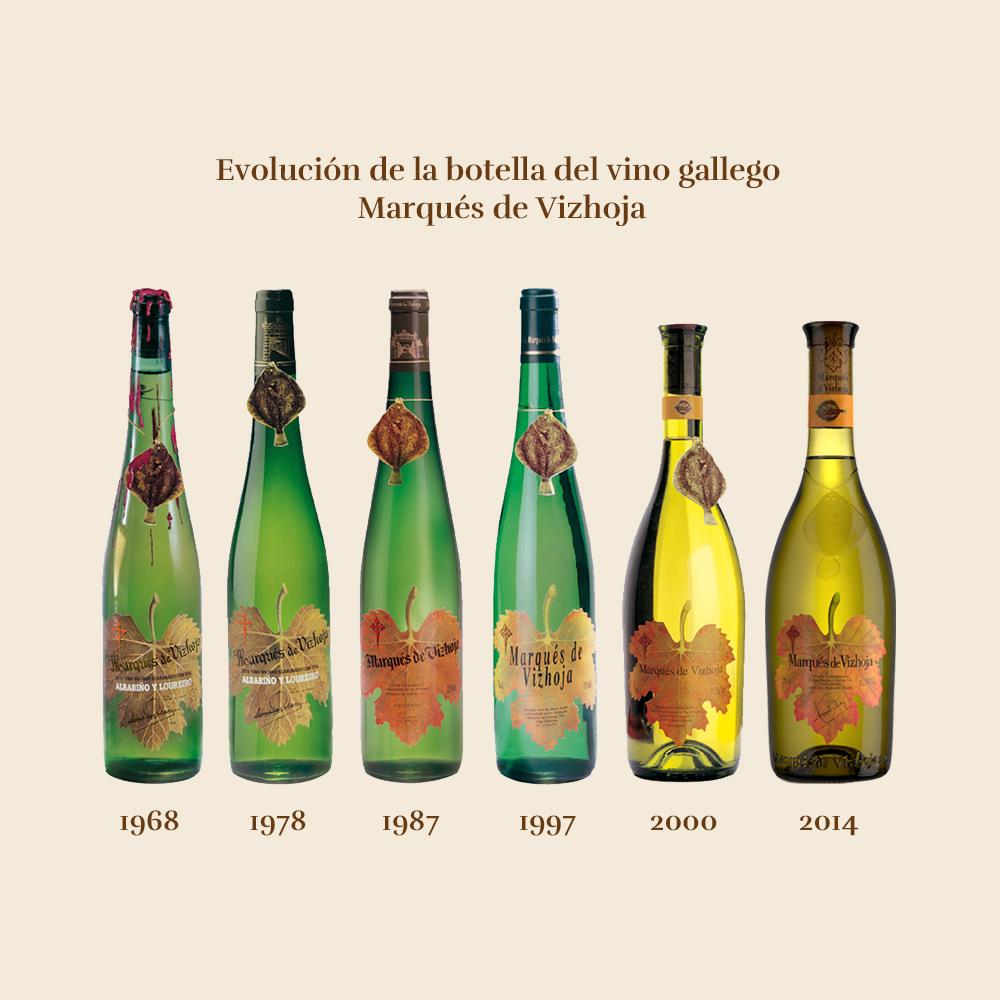 evolucion-botella-marques-de-vizhoja