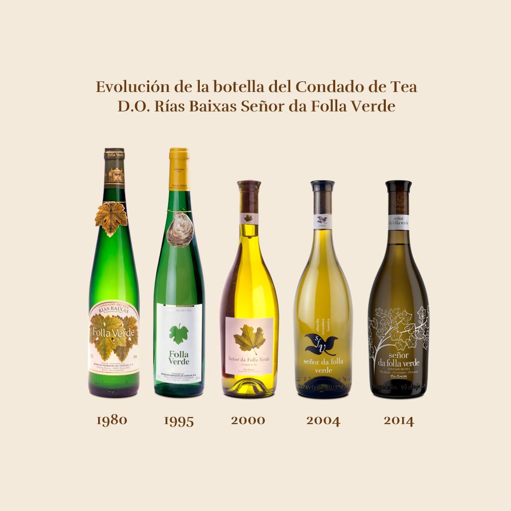 evolucion-botella-señordafollaverde