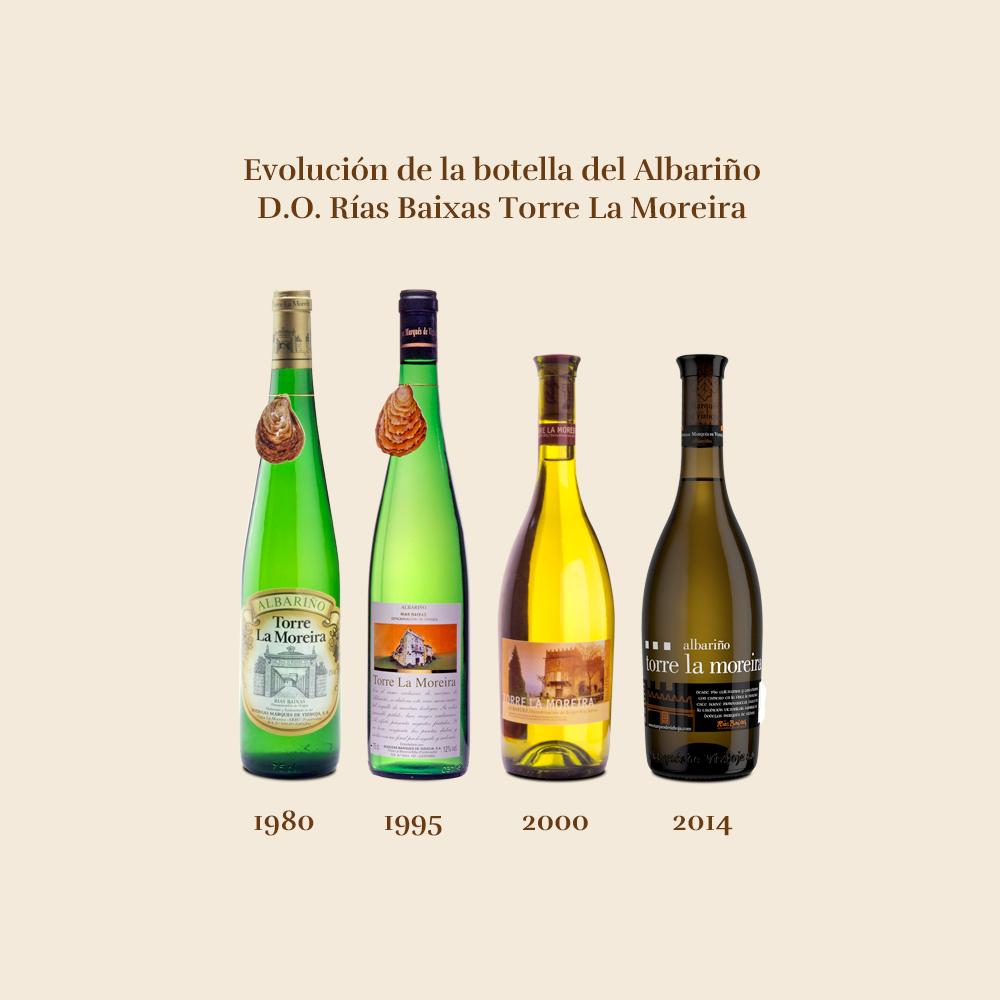evolucion-botella-torrelamoreira